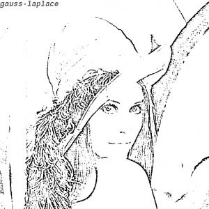 gauss-laplace
